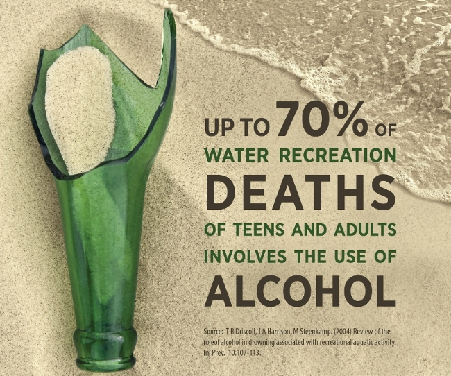 Source: National Institute on Alcohol Abuse and Alcoholism, National Institutes of Health. Visit www.niaaa.nih.gov. (PRNewsFoto/National Institute on Alcohol A)