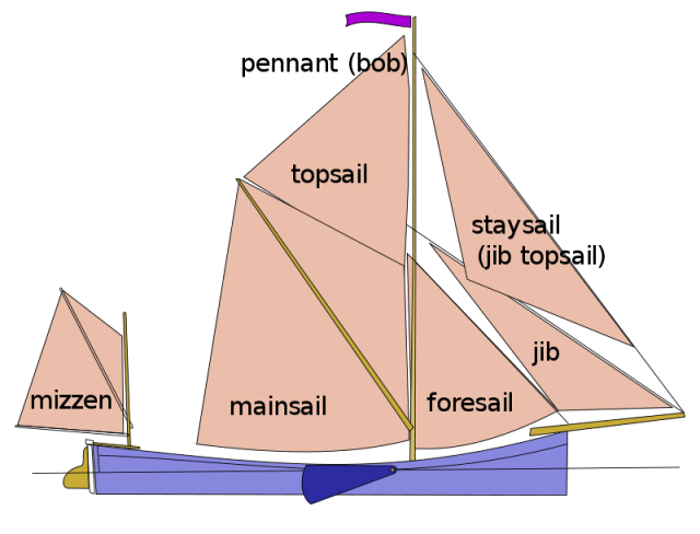 Top sail – Author: ClemRutter – CC BY 4.0