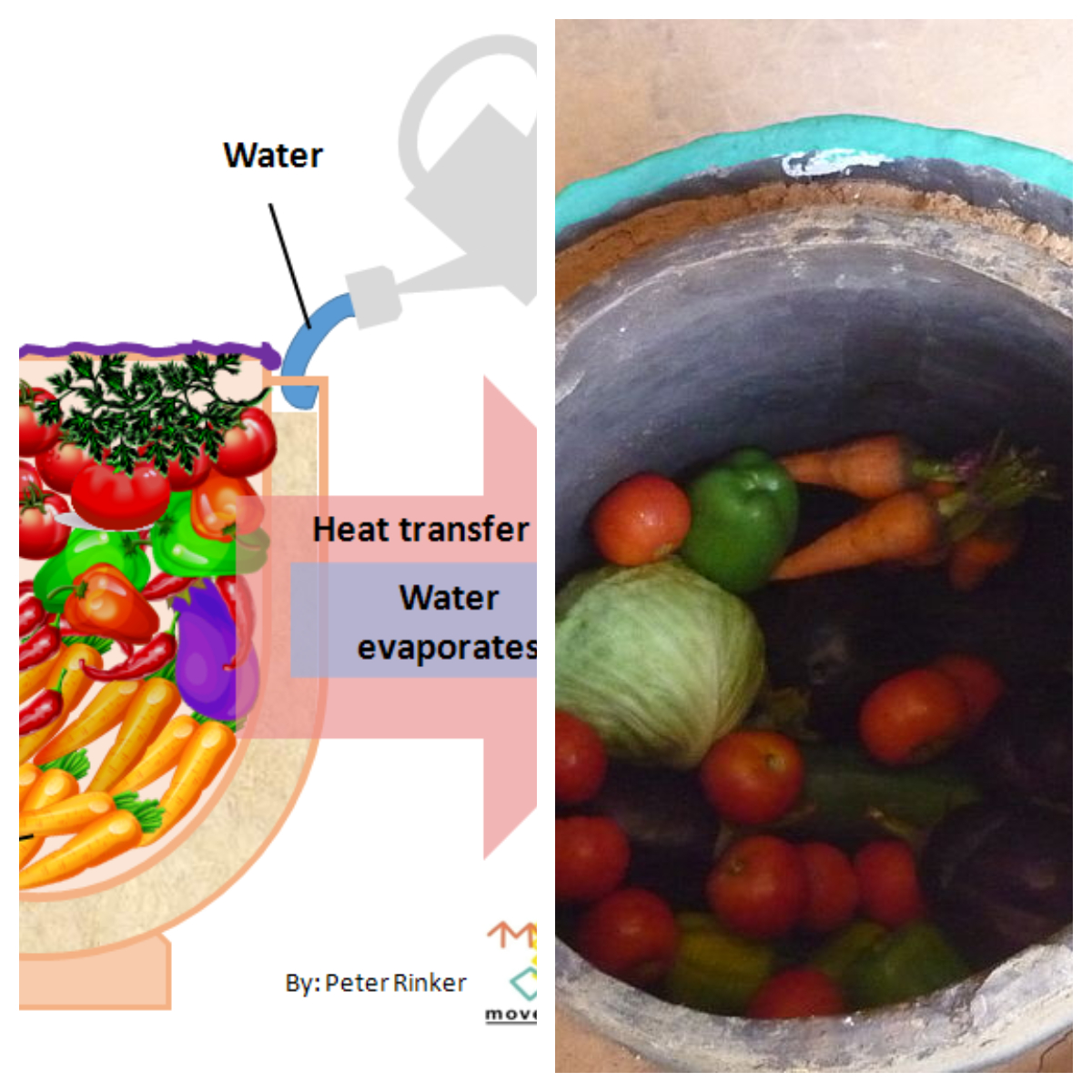 Keeping Food Cool with Evaporative Cooling. Peter Rinker - CC BY-SA 3.0