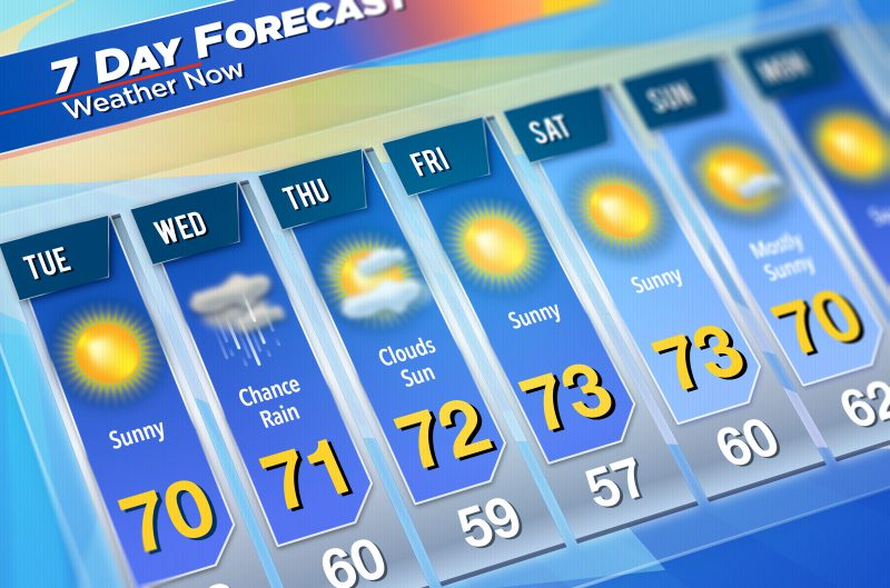 The seven day weather forecast is one to watch.
